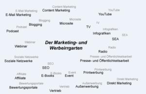 Marketing-und-werbeirrgarten